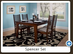Spencer Set